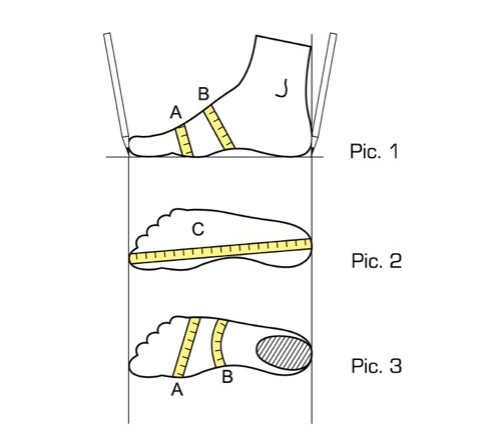 Измерение стопы